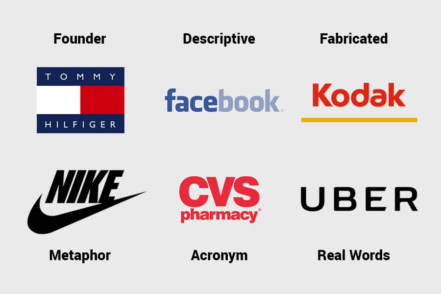 Examples Of Good Brand Names 2021